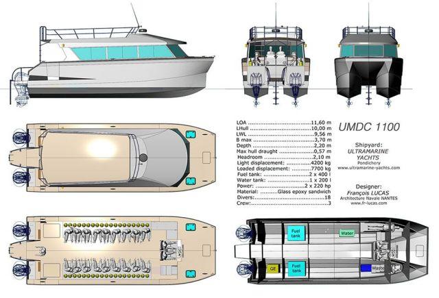 UMDC 1100